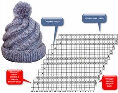 шапка по диагонали спицами описание: 10 тыс изображений найдено в Яндекс.Картинках
