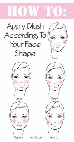 makeup tips for creating high cheekbones - Google Search