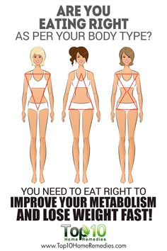 Are You Eating Correctly As Per Your Body Type? You Need to Eat Right to Improve Your Metabolism and Lose Weight Fast!