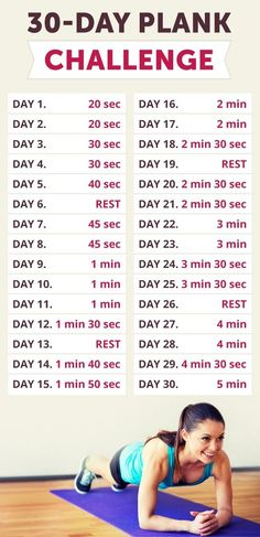 I participated in the 30 day plank challenge and here what happened . - I took part in the 30 day Plank Challenge and here what happened - Fitness Workouts, Yoga Fitness, Reto Fitness, Fitness Motivation, At Home Workouts, Health Fitness, Fitness Hacks, Workout Routines, Fitness Quotes