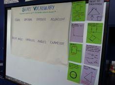 Describing 2D shapes using maths vocabulary