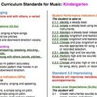FREE! Great resource for Tennessee and many other states elementary music teachers' lesson plans. Download and print out this color-coded document that contains the standards,...