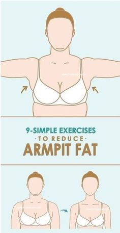 Lose Fat - 9 Best Ways of Exercises To Burn Fat At Armpit Bra Area - Do this simple 2 minute ritual to lose 1 pound of belly fat every 72 hours Fitness Workouts, Sport Fitness, Easy Workouts, Fitness Tips, Interval Workouts, Body Fitness, Paleo Fitness, Workout Circuit, Stomach Workouts