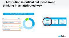 AdRoll Attribution Charts 2014