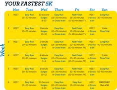 Run Your Fastest - Intermediate to Advanced Training Plan. Stick with this intermediate-to-advanced plan, which incorporates speed sessions into your weekly routine, and you'll hit a PR in no time. Running Training Plan, Race Training, Speed Training, Running Workouts, Running Tips, 6 Week 5k Training Plan, Running Plans, Strength Training, This Is Your Life