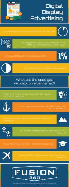 Digital Display Advertising Has Gone the Way of All the Earth Infographic