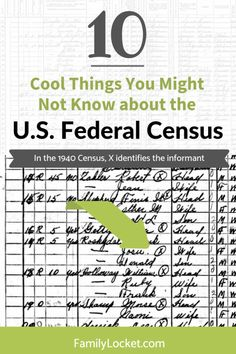 Ten Cool Things You Might Not Know About the U.S. Federal Census – Family Locket