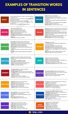 Examples of transition words and transitional phrases in sentences. Transition Words Examples, Transition Words And Phrases, English Study, English Words, English Language, English Grammar, English Writing Skills, English Lessons, Grammar And Vocabulary