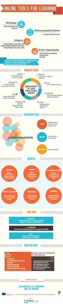 Online tools, empowering education | Piktochart Infographic Editor