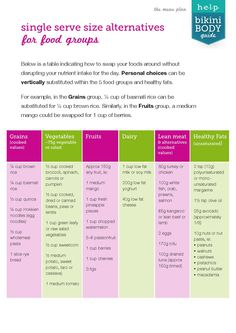 ISSUU - Kaylaitsines bbgnutritionguide examples of servings. Recommends 6 grain, 5 veggie, 2 fruit, 2.5 meat, 2 fats.