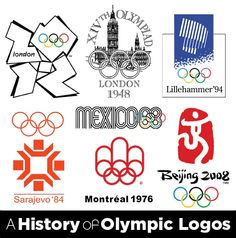 A History of Olympic Logos: From London 1948 to London 2012