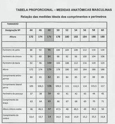 TABELA DE MEDIDAS ANATÓMICAS HOMEM PROPORCIONAL TAMANHO 44 a 60 - Moldes Moda por Medida