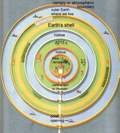hollow earth Could it be??