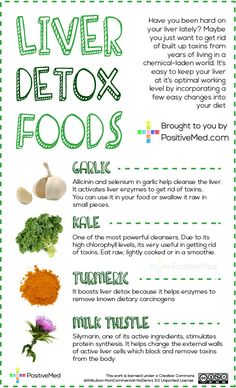 liver-detox-foods...it's been said that skin issues are often a sign of the liver needing a cleanse