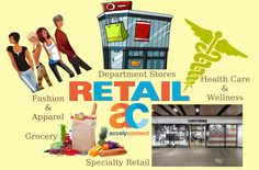 SAP Retail Solutions Offered by Accely For Different Sectors of Retail Industry
