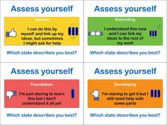 Self assess learning chart