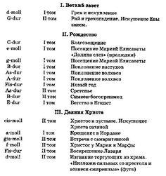 259.Bach_Nosina_26