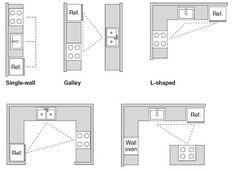 L Shaped Island Kitchen Layout l shape kitchen with centre island design | kitchen reno