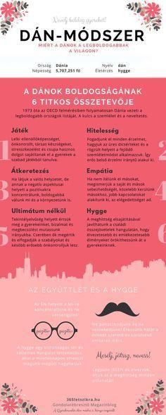 Infografika a dán boldogságról. ;)