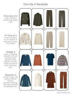 Capsule Wardrobe How To Build A, Capsule Wardrobe Work, Capsule Outfits, Fashion Capsule, Travel Wardrobe, Wardrobe Basics, New Wardrobe, Winter Wardrobe, Capsule Clothing