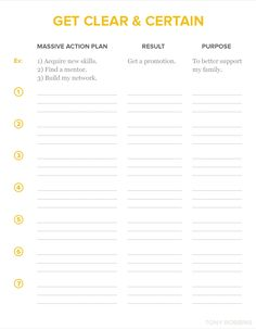 Tony Robbins | Career | How to make a Massive Action Plan (MAP)
