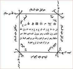 Sihirden ve belalardan korunmak Islamic Phrases, Islamic Messages, Black Magic Book, Alphabet Symbols, Islam Hadith, Money Spells, Free Pdf Books, Islamic Pictures, Best Wordpress Themes
