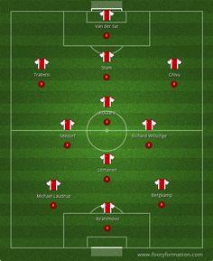Elftal Formatie: 1. Van der Sar; 2. Trabelsi, 3. Stam, 5. Chivu; 4. Rijkaard, 6. Seedorf, 8. R. Witschge; 10. Litmanen; 7. M. Laudrup, 9. Ibrahimovic, 11.Bergkamp.