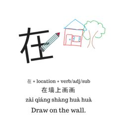 The Different Uses of 在 zai in Chinese Chinese Sentences, Chinese Phrases, China, Chinese Alphabet Letters, Mandarin Lessons, Simple Sentences, Chinese Characters, Chinese English, Learn Chinese