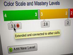 ActiveGrade - An Online Gradebook for Standards Based Grading and Competency Based Grading