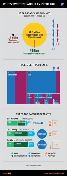 KAM_Twitter Data Infographics _UK_2_LOW