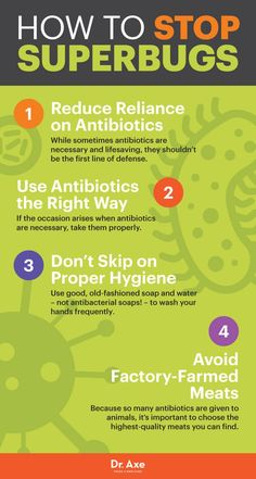 How to stop superbugs - Dr. Axe www.draxe.com #health #holistic #natural