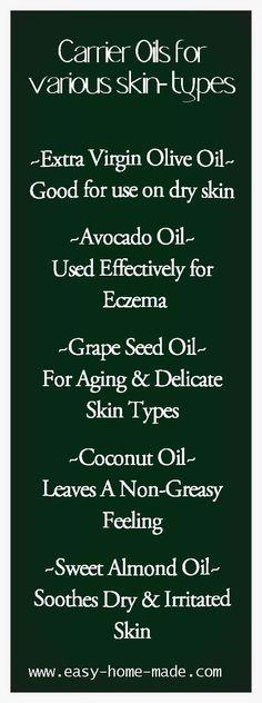Carrier Oils For Skin Types