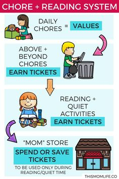 More preschool activities that promote learning and reading for 3 year olds. Toddler, Chore Chart Kids, Reward System, Printable, Alphabet.