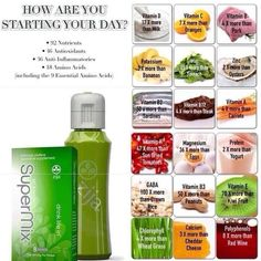 Nutritional - Hey pinner Tracy here. This stuff is clearing up my skin problems! YES!