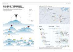 Raw Data Infographic Designers' Sketchbooks - Cerca con Google