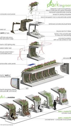 Bike rack urban design street furniture 30 ideas for 2019 are in the right place about Urbanism Architecture minimalist Here we offer you the most beautiful pictures about the old Urbanism Architecture you are looking fo Architecture Durable, Green Architecture, Sustainable Architecture, Sustainable Design, Classical Architecture, Pavilion Architecture, Ancient Architecture, Residential Architecture, Landscape Architecture