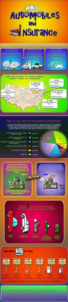 #VehicleInsuranceFt.Lauderdale United States Car Insurance