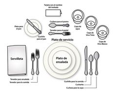 Setting a formal table (in Spanish )