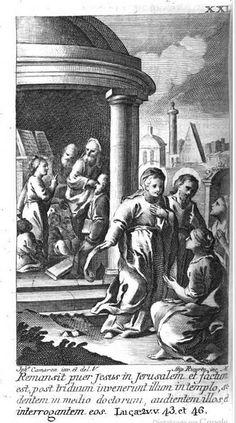 Jesús perdido y hallado en el Templo