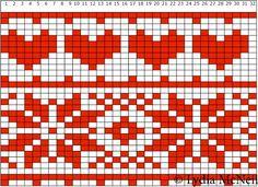 Google Image Result for http://1.bp.blogspot.com/_1Tcknb0ceEM/TQ5GgWT3vfI/AAAAAAAAACc/4G1gbBMmc5k/s1600/HeartChart.jpg