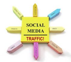 Twitter Traffic: Are you wondering how to use Twitter to increase traffic to your website-   Visit for more information- http://www.wildnettechnologies.com/social_media_optimization.html