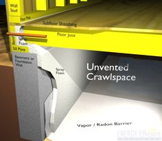 Insulating a Crawlspace - How to Create an Unvented Crawlspace