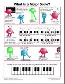 Explains a major scale in a fun way!