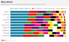 YouGov | Why is blue the world's favourite colour?
