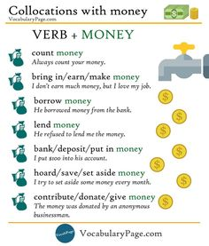 Collocations with Bank & Money (Part 2)
