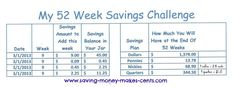 It's Week add 9 dollars to your savings jar. The chart above shows what to add if your saving by pennies, nickles or quarters. 52 Week Savings Challenge, Savings Jar, Mo Money, Pennies, How To Plan, How To Make, Saving Money, Challenges, Chart