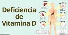 Una investigación muestra que la vitamina D proporciona muchos beneficios a su salud física y mental.