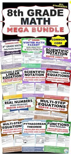8th Grade Math ERROR ANALYSIS Find the Error mon Core BUNDLE