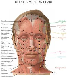 Was and Facial muscle toning exercises think, that