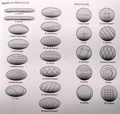 More patterns for scoring different bread. They can be cut in many different ways to create interesting designs when baked. Use this poster to talk about different designs and provide dough and knives to practice different designs. Yeast Bread, Sourdough Bread, Pain Au Levain, Bread Shaping, Sourdough Recipes, Cornbread Recipes, Jiffy Cornbread, Bread And Pastries, Artisan Bread